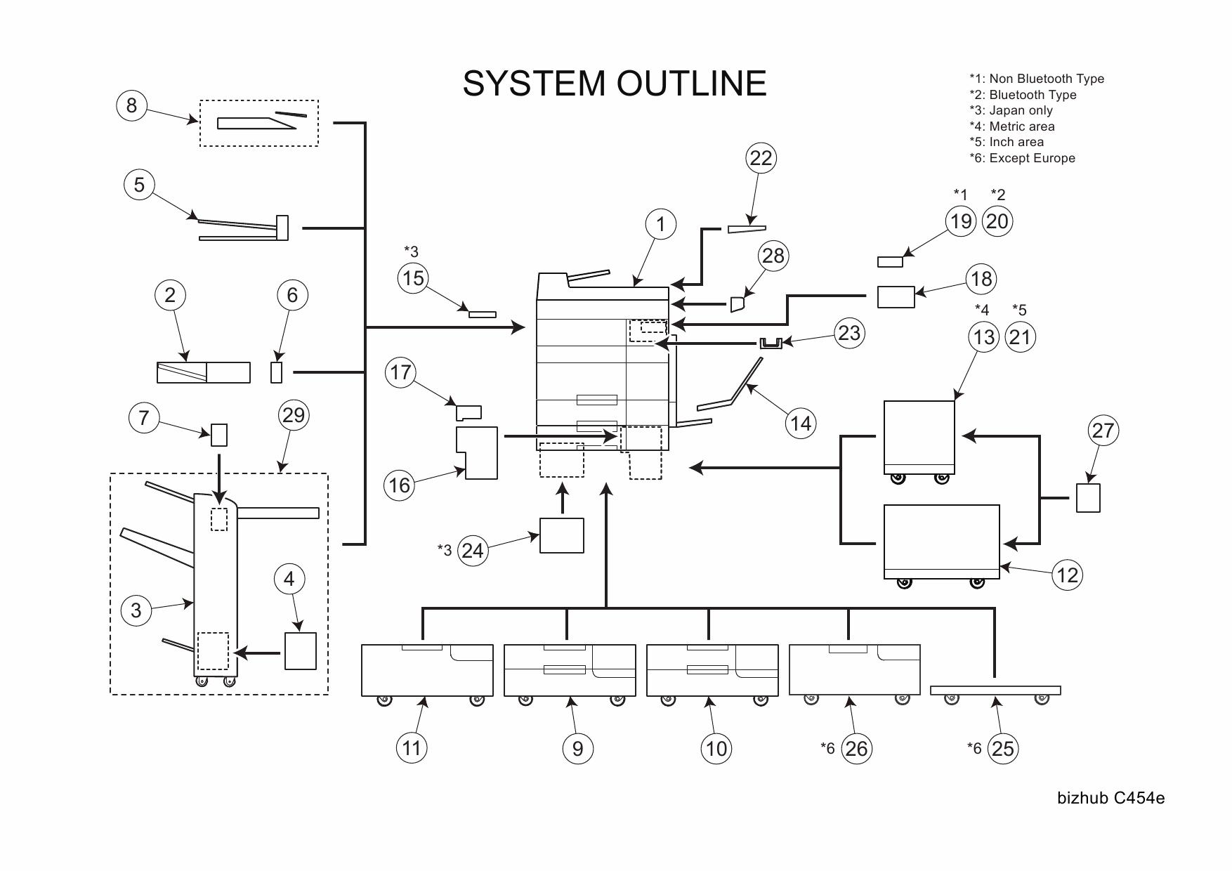bizhub c454e manual pdf